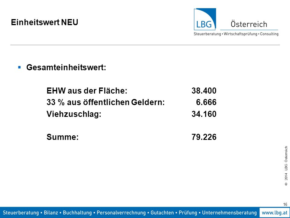 © 2014 LBG Österreich Einheitswert NEU  Gesamteinheitswert: EHW aus der Fläche:38.400 33 % aus öffentlichen Geldern: 6.666 Viehzuschlag:34.160 Summe:79.226 16