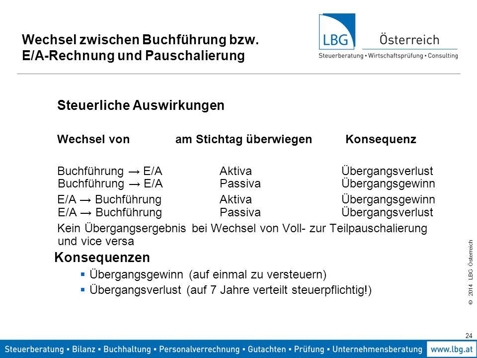 © 2014 LBG Österreich 24 Wechsel zwischen Buchführung bzw.