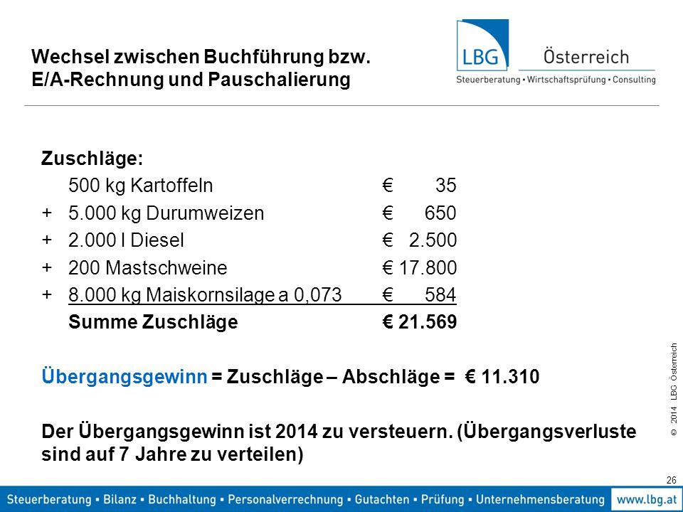 © 2014 LBG Österreich Zuschläge: 500 kg Kartoffeln € 35 +5.000 kg Durumweizen € 650 +2.000 l Diesel € 2.500 +200 Mastschweine € 17.800 +8.000 kg Maiskornsilage a 0,073€ 584 Summe Zuschläge € 21.569 Übergangsgewinn = Zuschläge – Abschläge = € 11.310 Der Übergangsgewinn ist 2014 zu versteuern.
