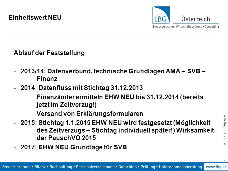 © 2014 LBG Österreich Beispiel: Der teilpauschalierte landwirtschaftliche Betrieb wechselt in die doppelte Buchführung, da er die Einheitswert- grenze von € 150.000 nachhaltig überschritten hat.