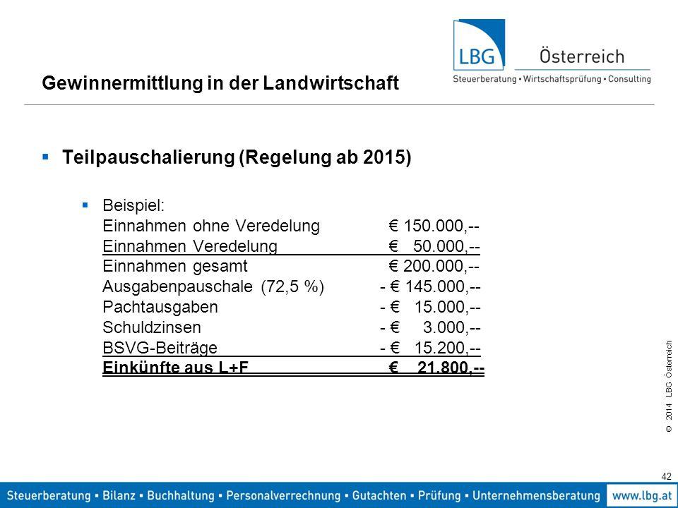 © 2014 LBG Österreich  Teilpauschalierung (Regelung ab 2015)  Beispiel: Einnahmen ohne Veredelung € 150.000,-- Einnahmen Veredelung € 50.000,-- Einnahmen gesamt € 200.000,-- Ausgabenpauschale (72,5 %)- € 145.000,-- Pachtausgaben- € 15.000,-- Schuldzinsen- € 3.000,-- BSVG-Beiträge- € 15.200,-- Einkünfte aus L+F € 21.800,-- 42 Gewinnermittlung in der Landwirtschaft