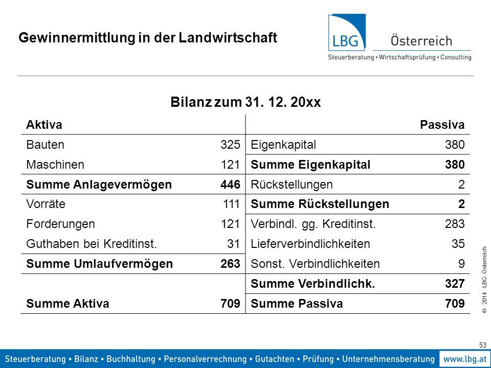 © 2014 LBG Österreich Gewinnermittlung in der Landwirtschaft Bilanz zum 31.
