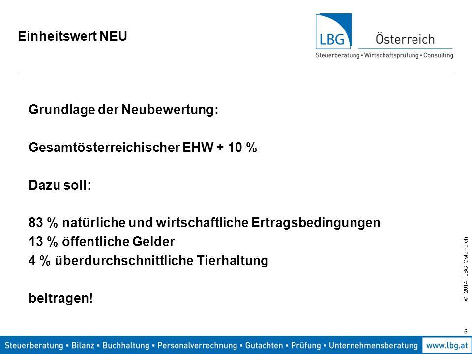 © 2014 LBG Österreich Gewinnermittlung in der Landwirtschaft  Einnahmen-Ausgaben-Rechnung Produktverkäufe249.000 Förderungen und Prämien 49.000 Summe der Einnahmen298.000 - Wareneinkauf163.000 - Bezogene Leistungen 10.000 - Anlagenabschreibungen 42.000 - Instandhaltungen u.