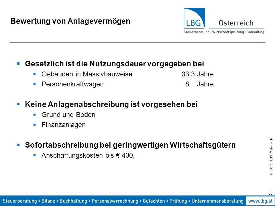 © 2014 LBG Österreich Bewertung von Anlagevermögen  Gesetzlich ist die Nutzungsdauer vorgegeben bei  Gebäuden in Massivbauweise33,3 Jahre  Personenkraftwagen 8 Jahre  Keine Anlagenabschreibung ist vorgesehen bei  Grund und Boden  Finanzanlagen  Sofortabschreibung bei geringwertigen Wirtschaftsgütern  Anschaffungskosten bis € 400,-- 60