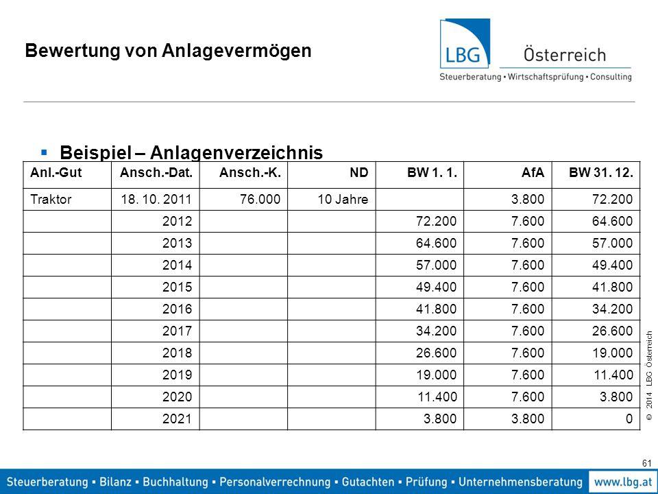 © 2014 LBG Österreich Bewertung von Anlagevermögen  Beispiel – Anlagenverzeichnis 61 Anl.-GutAnsch.-Dat.Ansch.-K.NDBW 1.