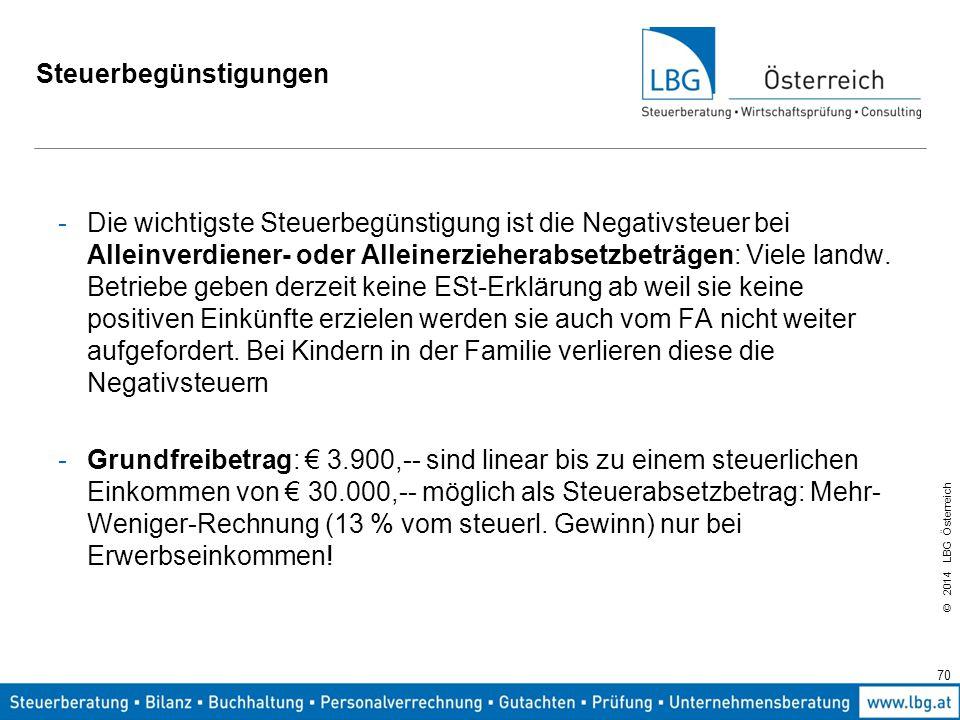 © 2014 LBG Österreich Steuerbegünstigungen -Die wichtigste Steuerbegünstigung ist die Negativsteuer bei Alleinverdiener- oder Alleinerzieherabsetzbeträgen: Viele landw.