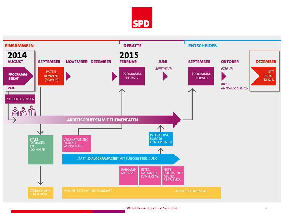 SPD Sozialdemokratische Partei Deutschlands4