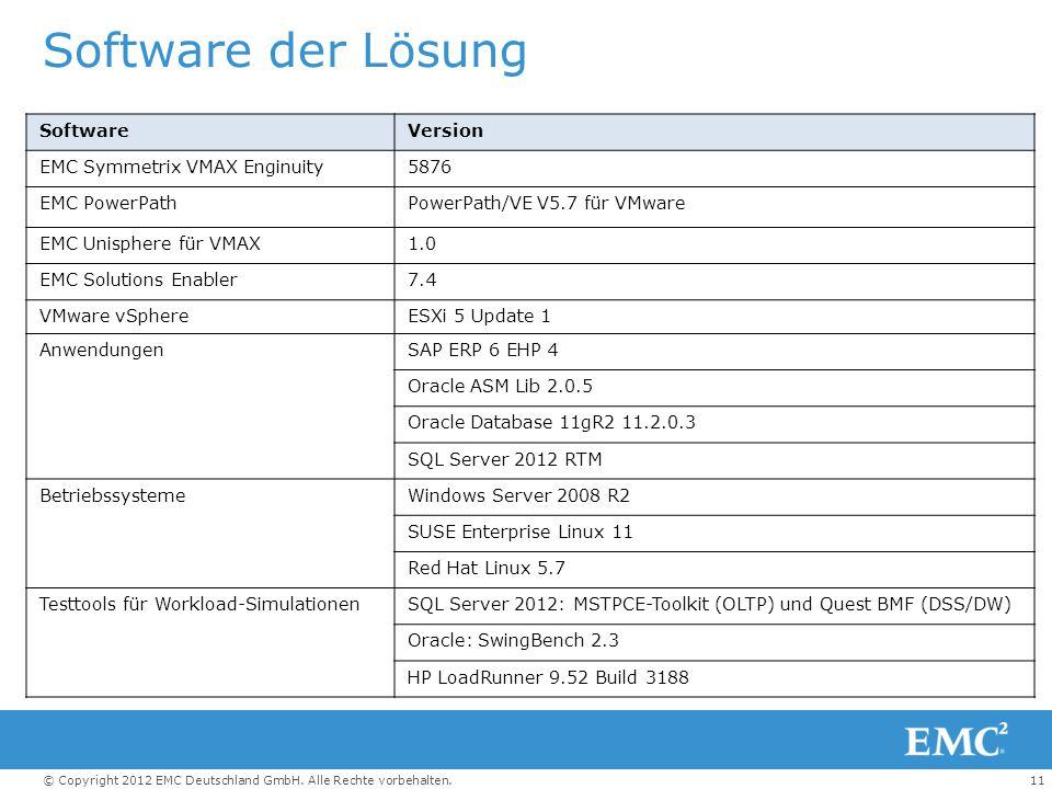 11© Copyright 2012 EMC Deutschland GmbH. Alle Rechte vorbehalten. Software der Lösung SoftwareVersion EMC Symmetrix VMAX Enginuity5876 EMC PowerPathPo