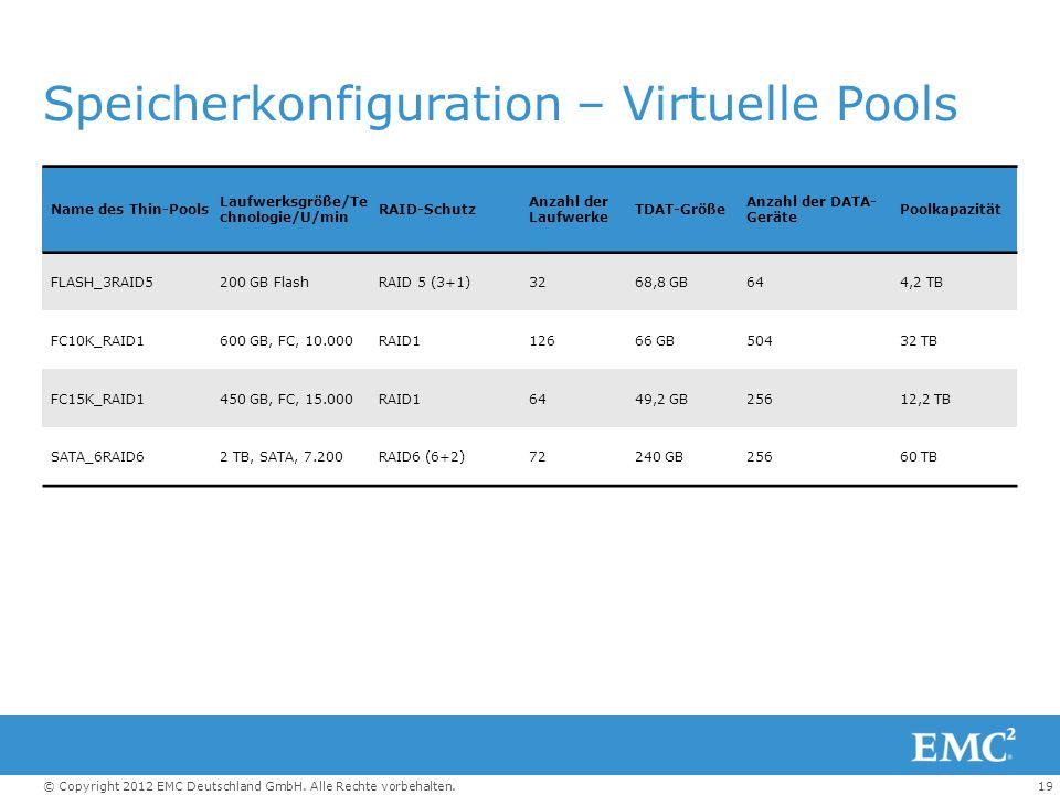 19© Copyright 2012 EMC Deutschland GmbH. Alle Rechte vorbehalten. Speicherkonfiguration – Virtuelle Pools Name des Thin-Pools Laufwerksgröße/Te chnolo