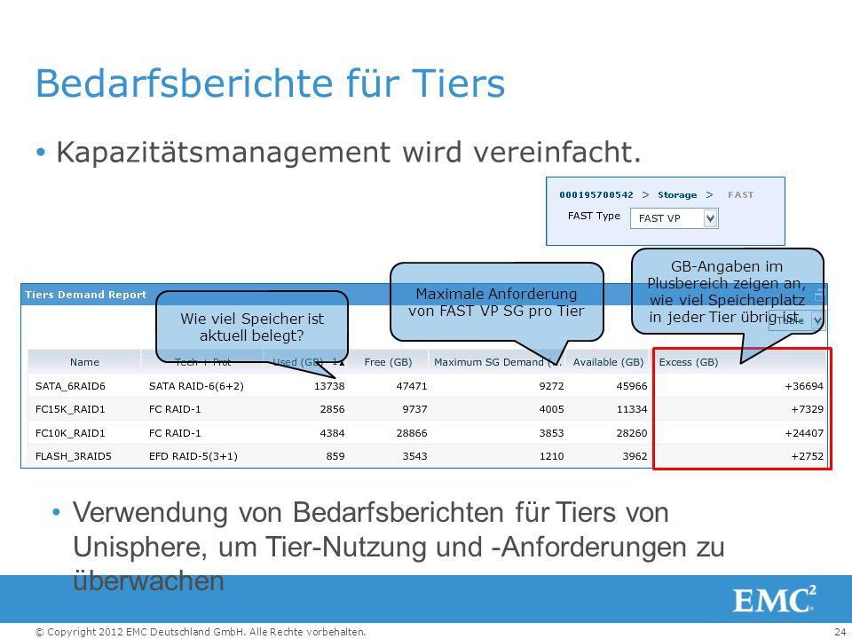 24© Copyright 2012 EMC Deutschland GmbH. Alle Rechte vorbehalten. Bedarfsberichte für Tiers  Kapazitätsmanagement wird vereinfacht. Verwendung von Be