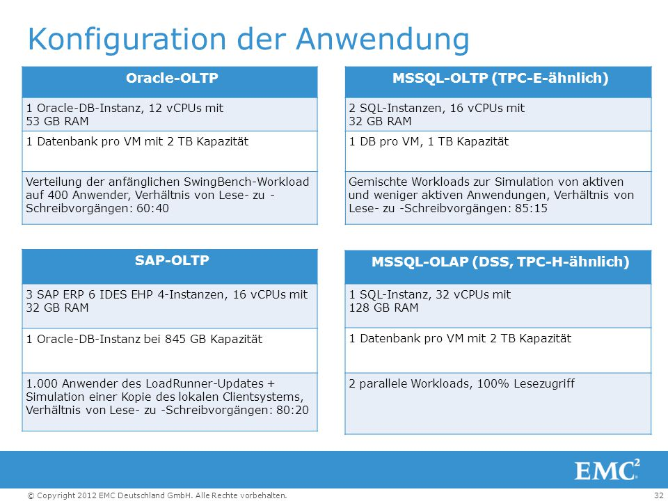 32© Copyright 2012 EMC Deutschland GmbH. Alle Rechte vorbehalten. Konfiguration der Anwendung Oracle-OLTP 1 Oracle-DB-Instanz, 12 vCPUs mit 53 GB RAM