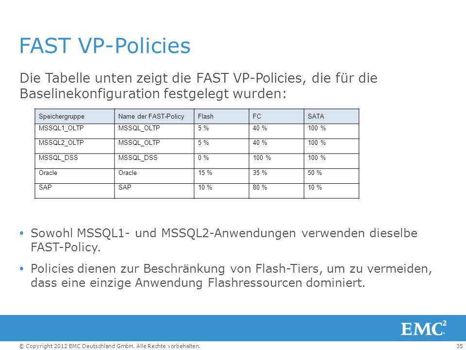 35© Copyright 2012 EMC Deutschland GmbH. Alle Rechte vorbehalten. FAST VP-Policies Die Tabelle unten zeigt die FAST VP-Policies, die für die Baselinek