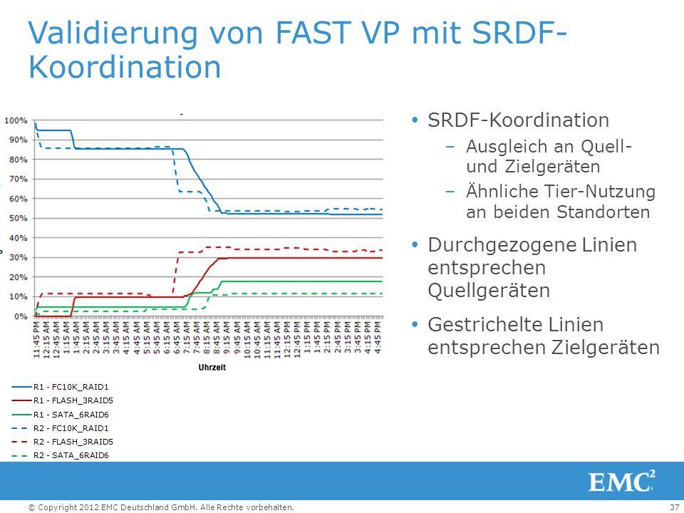 37© Copyright 2012 EMC Deutschland GmbH. Alle Rechte vorbehalten. Validierung von FAST VP mit SRDF- Koordination  SRDF-Koordination –Ausgleich an Que