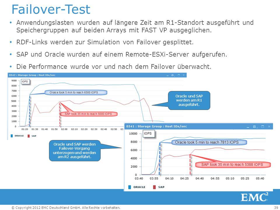 39© Copyright 2012 EMC Deutschland GmbH. Alle Rechte vorbehalten. Failover-Test Oracle und SAP werden am R1 ausgeführt. Oracle und SAP werden Failover
