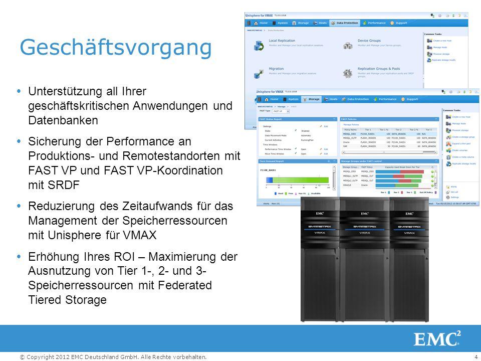 4© Copyright 2012 EMC Deutschland GmbH. Alle Rechte vorbehalten. Geschäftsvorgang  Unterstützung all Ihrer geschäftskritischen Anwendungen und Datenb