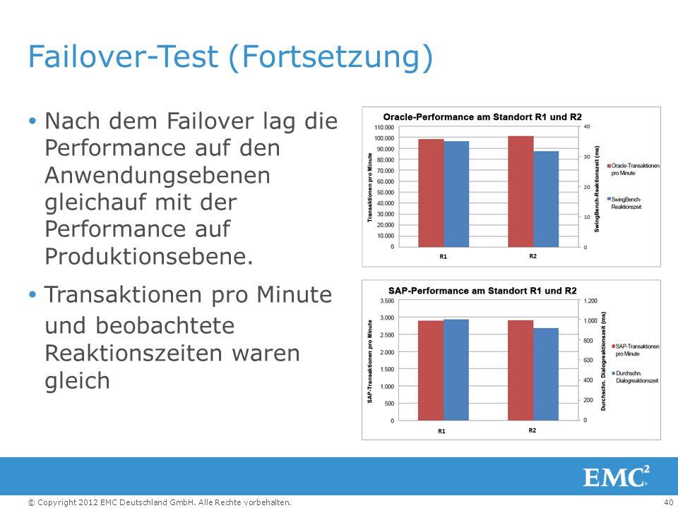 40© Copyright 2012 EMC Deutschland GmbH. Alle Rechte vorbehalten. Failover-Test (Fortsetzung)  Nach dem Failover lag die Performance auf den Anwendun