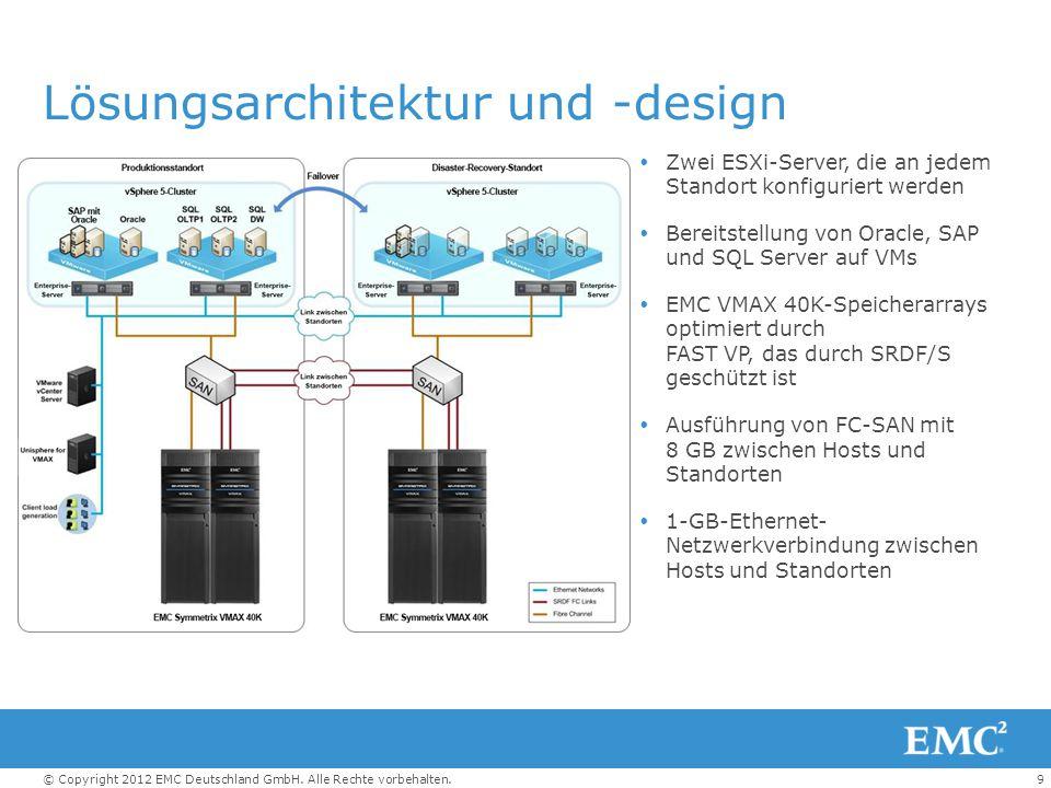 9© Copyright 2012 EMC Deutschland GmbH. Alle Rechte vorbehalten. Lösungsarchitektur und -design  Zwei ESXi-Server, die an jedem Standort konfiguriert