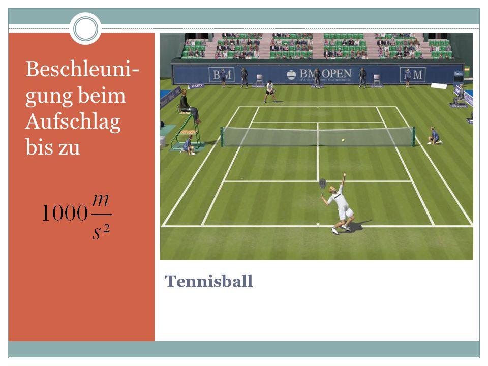Tennisball Beschleuni- gung beim Aufschlag bis zu