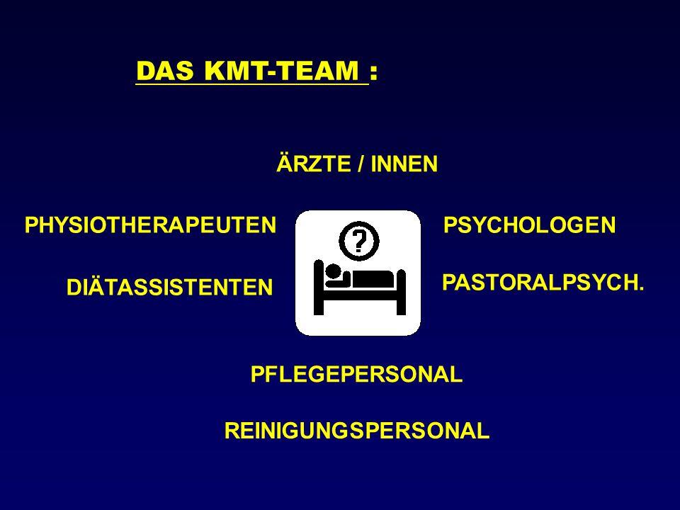 ÄRZTE / INNEN PFLEGEPERSONAL PHYSIOTHERAPEUTENPSYCHOLOGEN DIÄTASSISTENTEN PASTORALPSYCH. REINIGUNGSPERSONAL DAS KMT-TEAM :