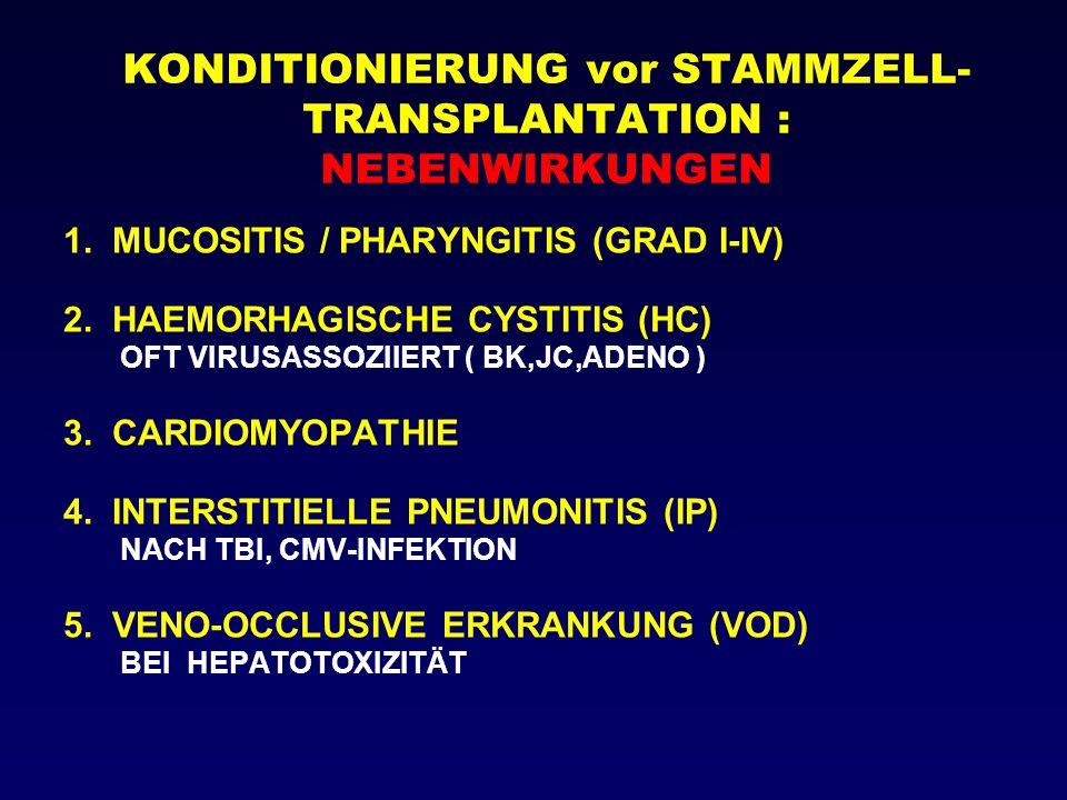 KONDITIONIERUNG vor STAMMZELL- TRANSPLANTATION : NEBENWIRKUNGEN 1. MUCOSITIS / PHARYNGITIS (GRAD I-IV) 2. HAEMORHAGISCHE CYSTITIS (HC) OFT VIRUSASSOZI
