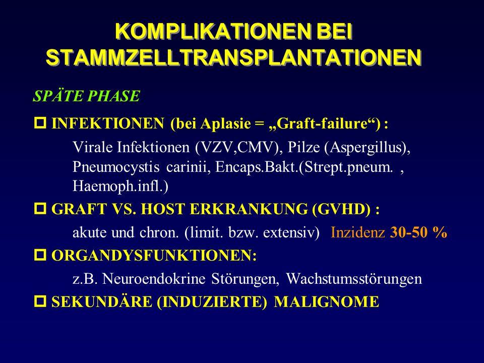 """KOMPLIKATIONEN BEI STAMMZELLTRANSPLANTATIONEN SPÄTE PHASE pINFEKTIONEN (bei Aplasie = """"Graft-failure ) : Virale Infektionen (VZV,CMV), Pilze (Aspergillus), Pneumocystis carinii, Encaps.Bakt.(Strept.pneum., Haemoph.infl.) pGRAFT VS."""