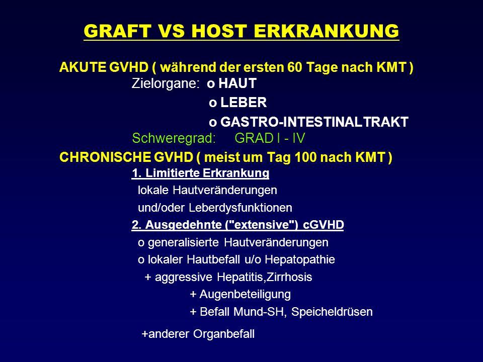 GRAFT VS HOST ERKRANKUNG AKUTE GVHD ( während der ersten 60 Tage nach KMT ) Zielorgane: o HAUT o LEBER o GASTRO-INTESTINALTRAKT Schweregrad:GRAD I - IV CHRONISCHE GVHD ( meist um Tag 100 nach KMT ) 1.