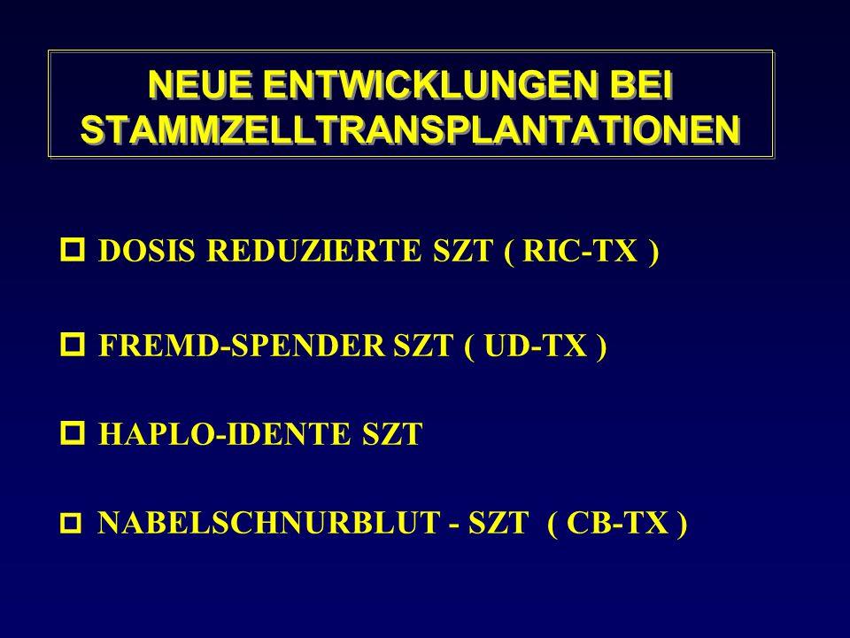 NEUE ENTWICKLUNGEN BEI STAMMZELLTRANSPLANTATIONEN p DOSIS REDUZIERTE SZT ( RIC-TX ) p FREMD-SPENDER SZT ( UD-TX ) p HAPLO-IDENTE SZT p NABELSCHNURBLUT - SZT ( CB-TX )
