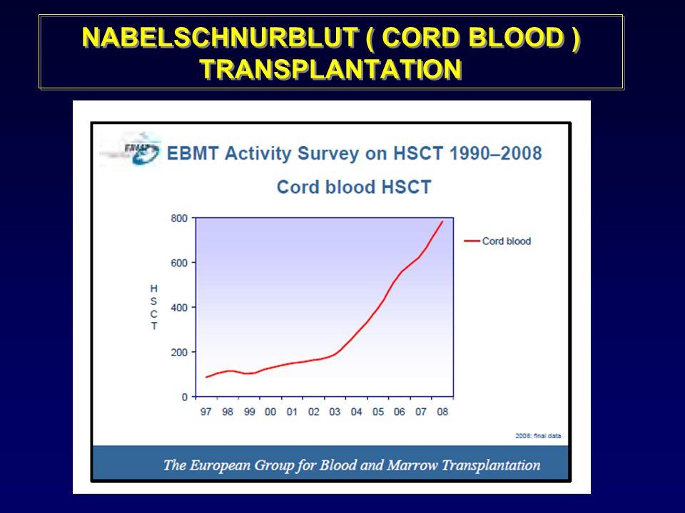 NABELSCHNURBLUT ( CORD BLOOD ) TRANSPLANTATION