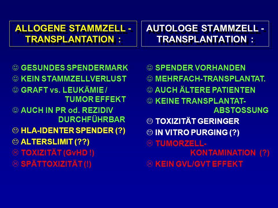AUTOLOGE STAMMZELL - TRANSPLANTATION : GESUNDES SPENDERMARK KEIN STAMMZELLVERLUST GRAFT vs. LEUKÄMIE / TUMOR EFFEKT AUCH IN PR od. REZIDIV DURCHFÜHRBA