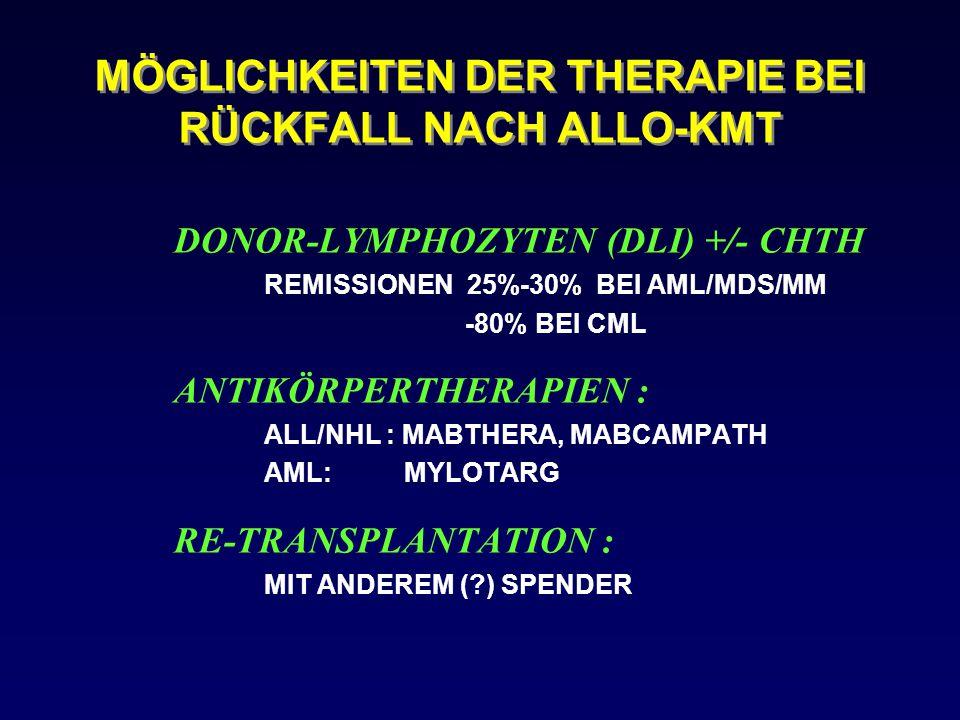 MÖGLICHKEITEN DER THERAPIE BEI RÜCKFALL NACH ALLO-KMT DONOR-LYMPHOZYTEN (DLI) +/- CHTH REMISSIONEN 25%-30% BEI AML/MDS/MM -80% BEI CML ANTIKÖRPERTHERA