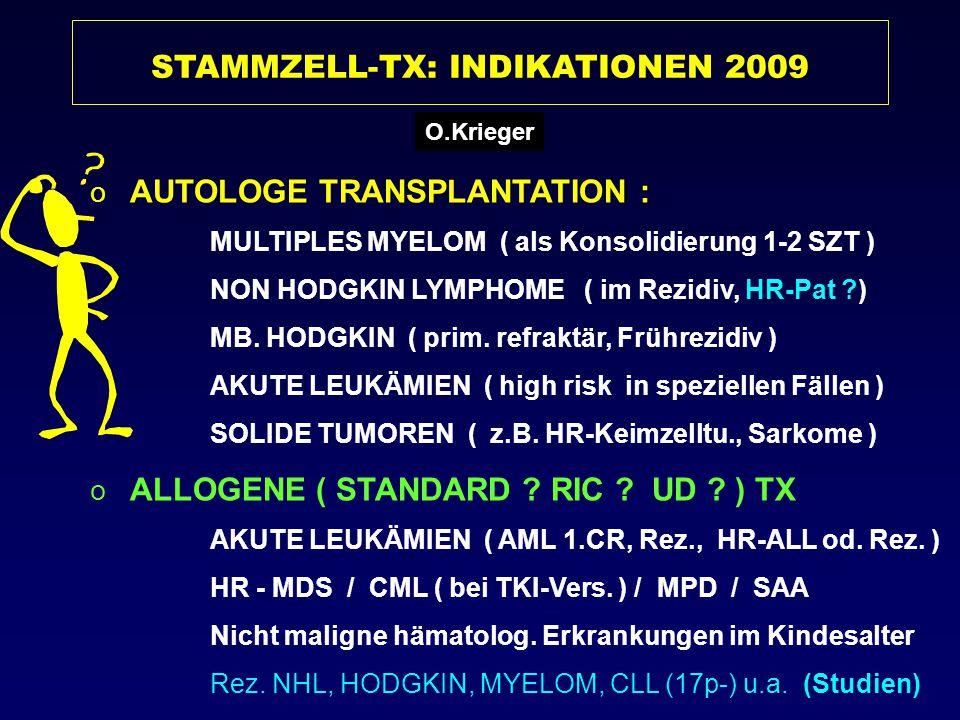 STAMMZELL-TX: INDIKATIONEN 2009 o AUTOLOGE TRANSPLANTATION : MULTIPLES MYELOM ( als Konsolidierung 1-2 SZT ) NON HODGKIN LYMPHOME ( im Rezidiv, HR-Pat ?) MB.