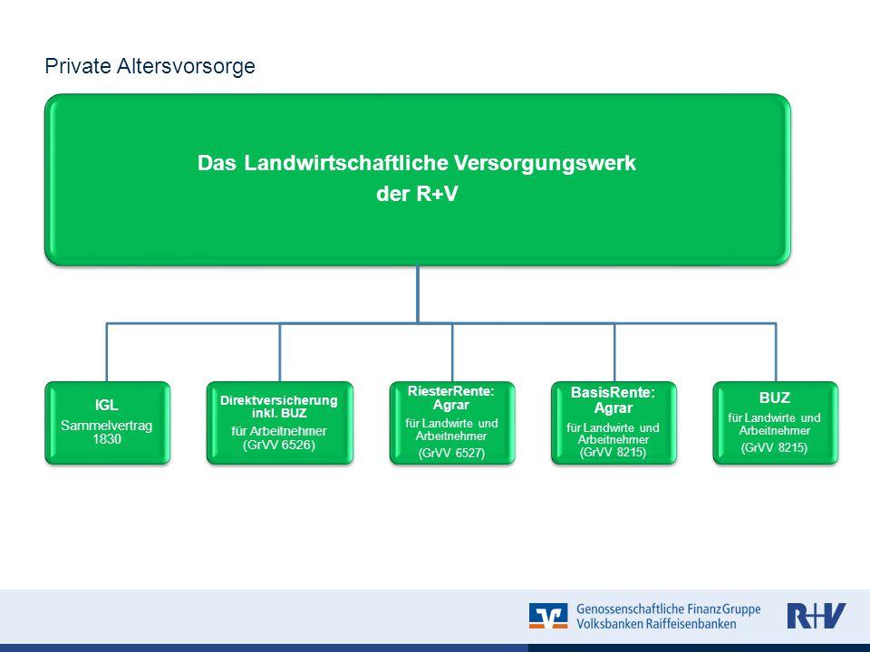 Das Landwirtschaftliche Versorgungswerk der R+V IGL Sammelvertrag 1830 Direktversicherung inkl. BUZ für Arbeitnehmer (GrVV 6526) RiesterRente: Agrar f
