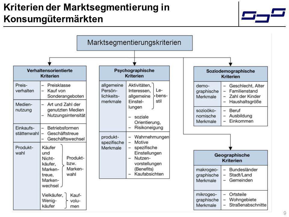 9 Kriterien der Marktsegmentierung in Konsumgütermärkten Marktsegmentierungskriterien