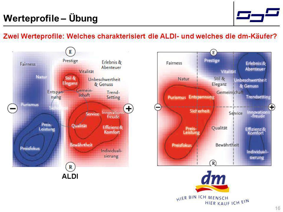 16 Werteprofile – Übung Zwei Werteprofile: Welches charakterisiert die ALDI- und welches die dm-Käufer? ALDIdm
