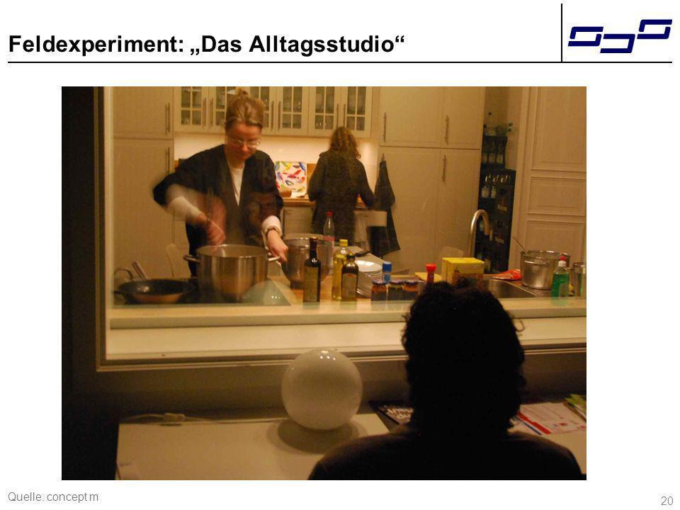 """20 Feldexperiment: """"Das Alltagsstudio"""" Quelle: concept m"""