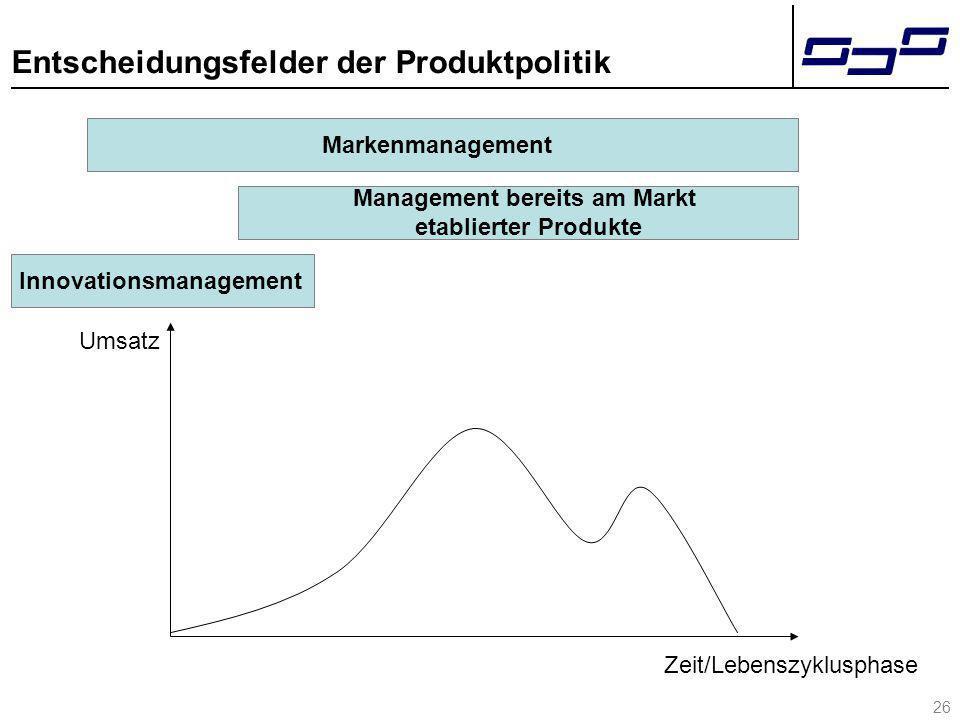 26 Entscheidungsfelder der Produktpolitik Zeit/Lebenszyklusphase Umsatz Innovationsmanagement Management bereits am Markt etablierter Produkte Markenm