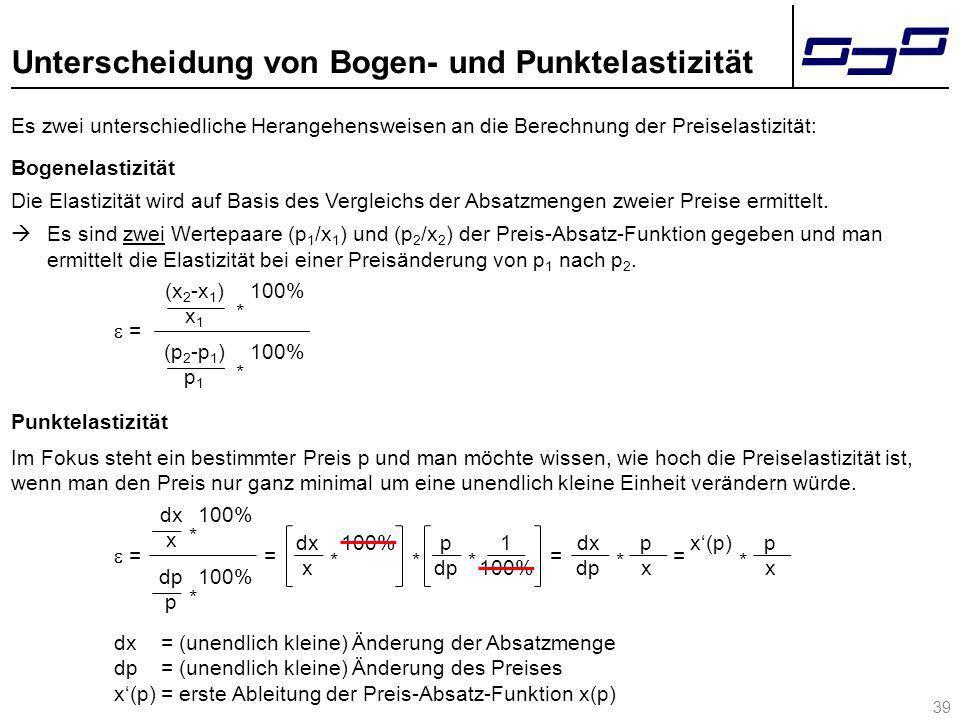 Unterscheidung von Bogen- und Punktelastizität Es zwei unterschiedliche Herangehensweisen an die Berechnung der Preiselastizität: Bogenelastizität Pun