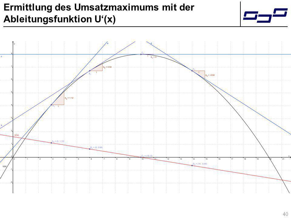 Ermittlung des Umsatzmaximums mit der Ableitungsfunktion U'(x) 40
