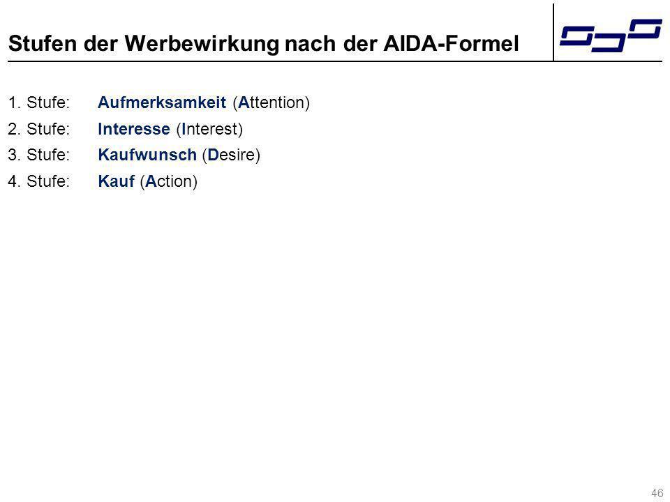 Stufen der Werbewirkung nach der AIDA-Formel 1. Stufe:Aufmerksamkeit (Attention) 2. Stufe:Interesse (Interest) 3. Stufe:Kaufwunsch (Desire) 4. Stufe: