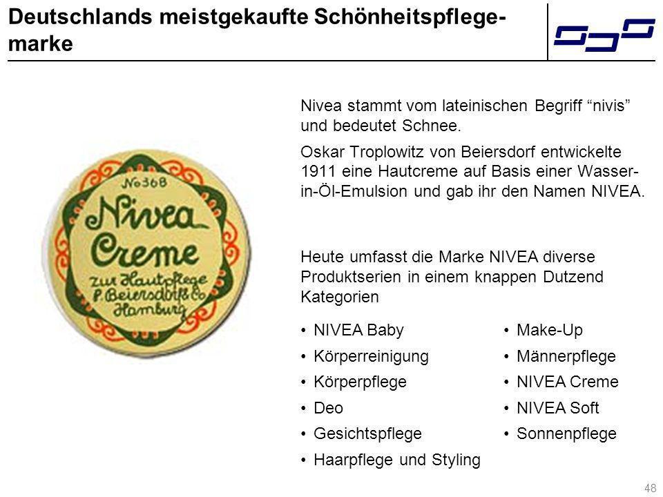 """48 Deutschlands meistgekaufte Schönheitspflege- marke Nivea stammt vom lateinischen Begriff """"nivis"""" und bedeutet Schnee. Oskar Troplowitz von Beiersdo"""