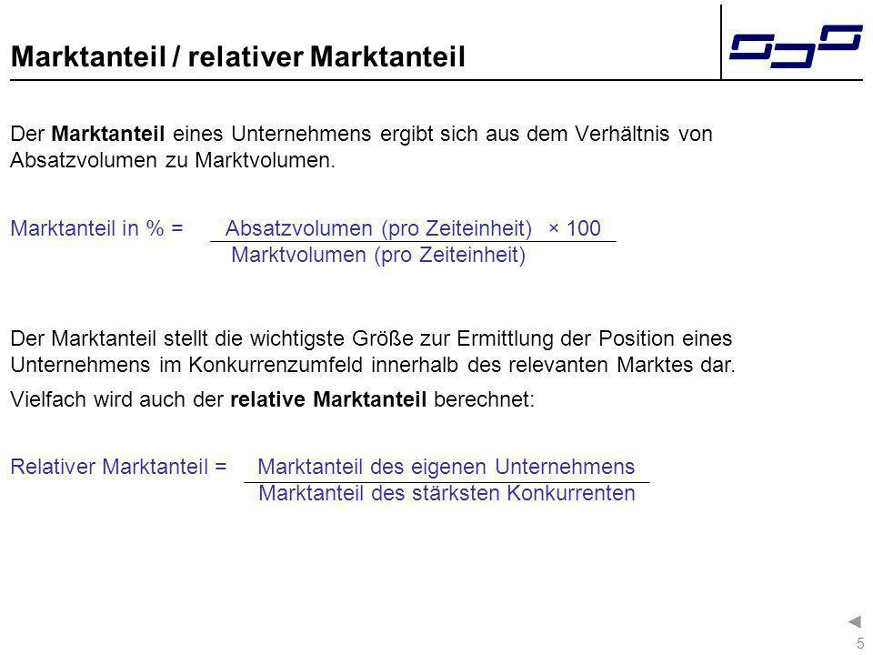 5 Marktanteil / relativer Marktanteil Der Marktanteil eines Unternehmens ergibt sich aus dem Verhältnis von Absatzvolumen zu Marktvolumen. Marktanteil