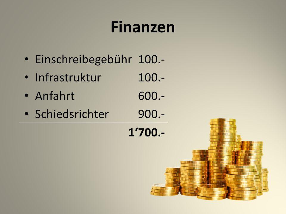 Finanzen Einschreibegebühr Infrastruktur Anfahrt Schiedsrichter 100.- 600.- 900.- 1'700.-