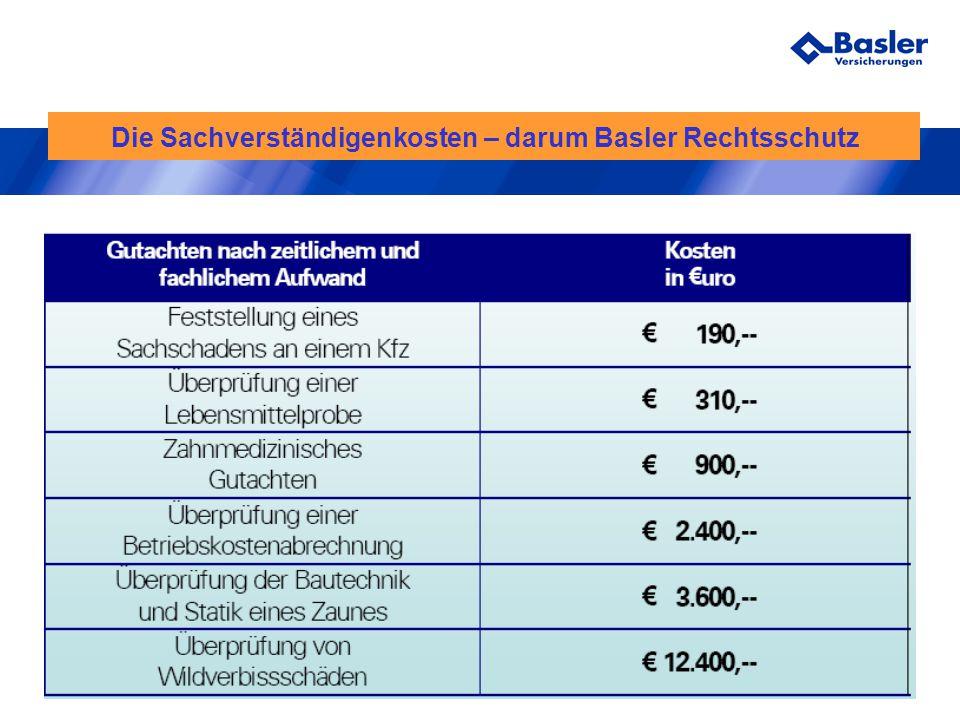 Die Sachverständigenkosten – darum Basler Rechtsschutz