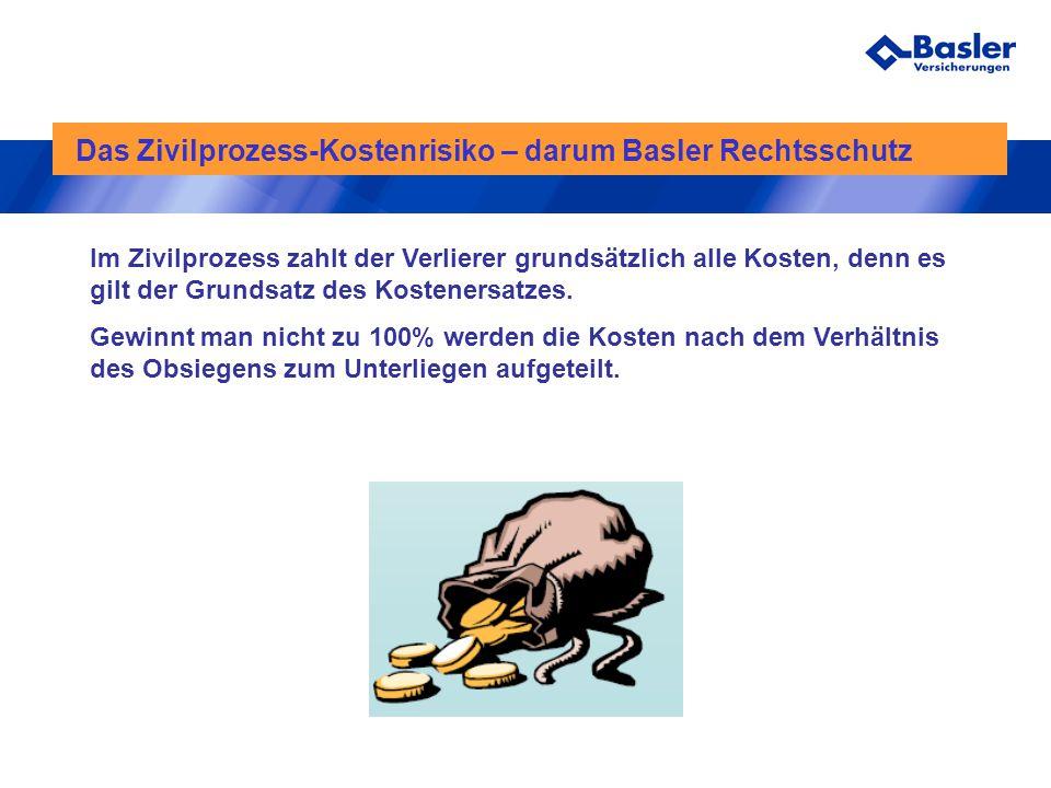 Das Zivilprozess-Kostenrisiko – darum Basler Rechtsschutz Im Zivilprozess zahlt der Verlierer grundsätzlich alle Kosten, denn es gilt der Grundsatz de