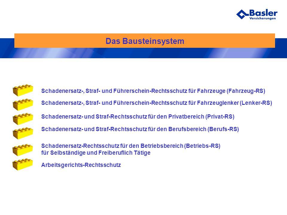 Das Bausteinsystem Schadenersatz-, Straf- und Führerschein-Rechtsschutz für Fahrzeuge (Fahrzeug-RS) Schadenersatz-, Straf- und Führerschein-Rechtsschu