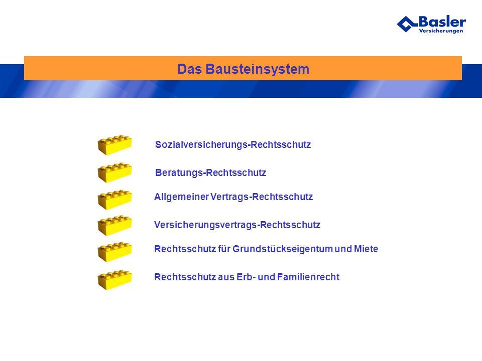 Das Bausteinsystem Allgemeiner Vertrags-Rechtsschutz Versicherungsvertrags-Rechtsschutz Rechtsschutz für Grundstückseigentum und Miete Rechtsschutz au