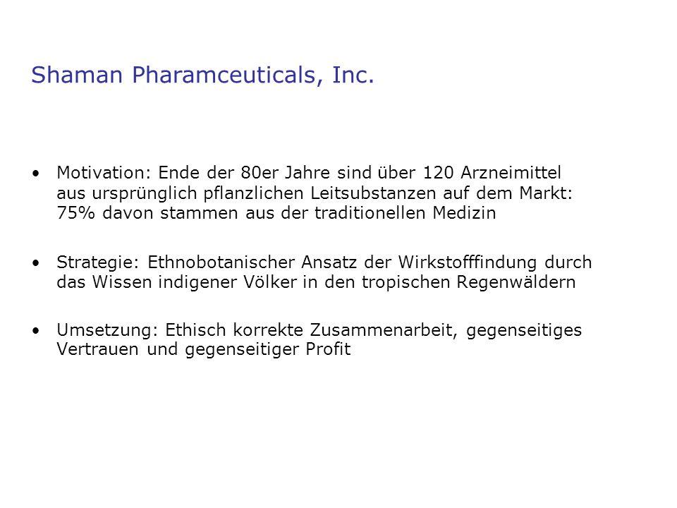 Shaman Pharamceuticals, Inc. Motivation: Ende der 80er Jahre sind über 120 Arzneimittel aus ursprünglich pflanzlichen Leitsubstanzen auf dem Markt: 75