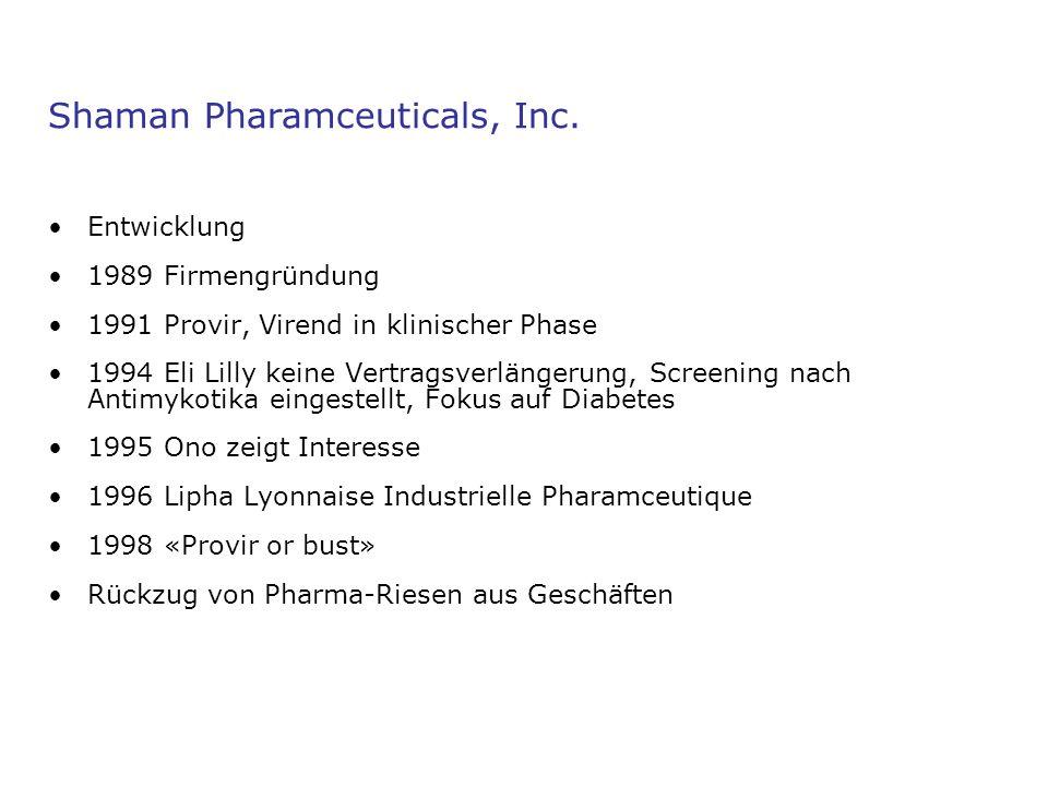 Shaman Pharamceuticals, Inc. Entwicklung 1989 Firmengründung 1991 Provir, Virend in klinischer Phase 1994 Eli Lilly keine Vertragsverlängerung, Screen