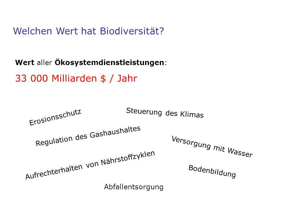 Welchen Wert hat Biodiversität? Soviel kostet die globale Finanzkriese: 11 000 Milliarden $ Wert aller Ökosystemdienstleistungen: 33 000 Milliarden $