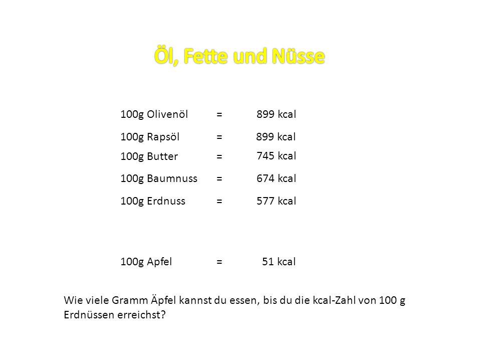 100g Olivenöl=899 kcal 100g Rapsöl=899 kcal 100g Butter= 745 kcal 100g Baumnuss=674 kcal 100g Erdnuss=577 kcal 100g Apfel=51 kcal Wie viele Gramm Äpfe